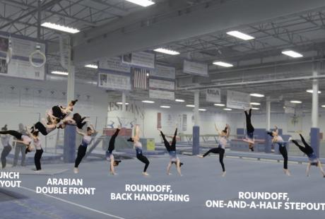 Hvad Kræver Det At Vinde OL Guld i Gymnastik? En Umulig Rutine.
