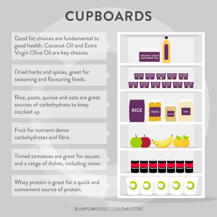 Cupboards - Achieve Success in the Kitchen - BULK POWDERS