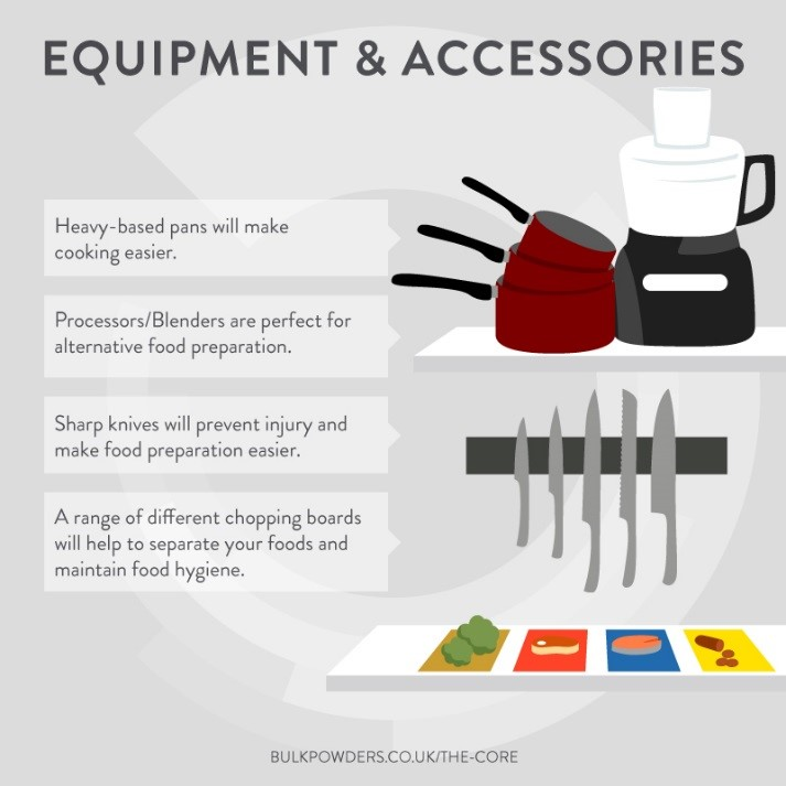 Equipment - Achieving Success in the Kitchen - BULK POWDERS
