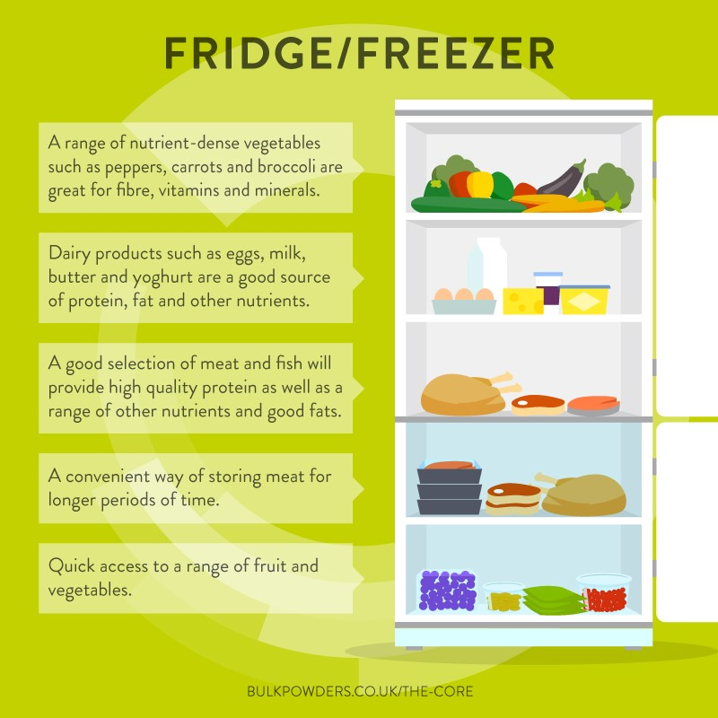 Fridge/Freezer - Achieve Success in the Kitchen - BULK POWDERS