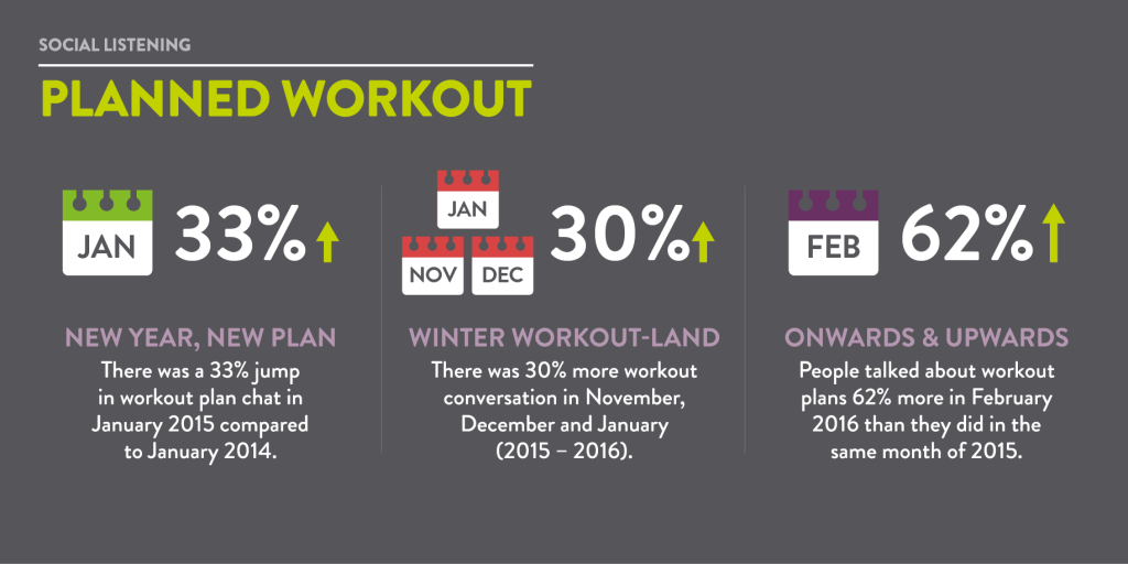 Planned Workout - BULK POWDERS