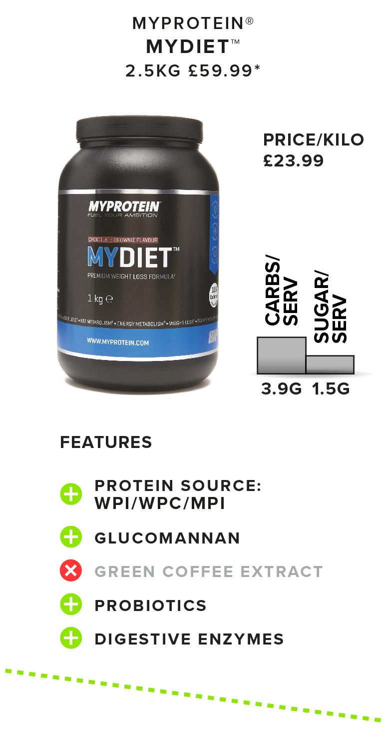 protein world sverige