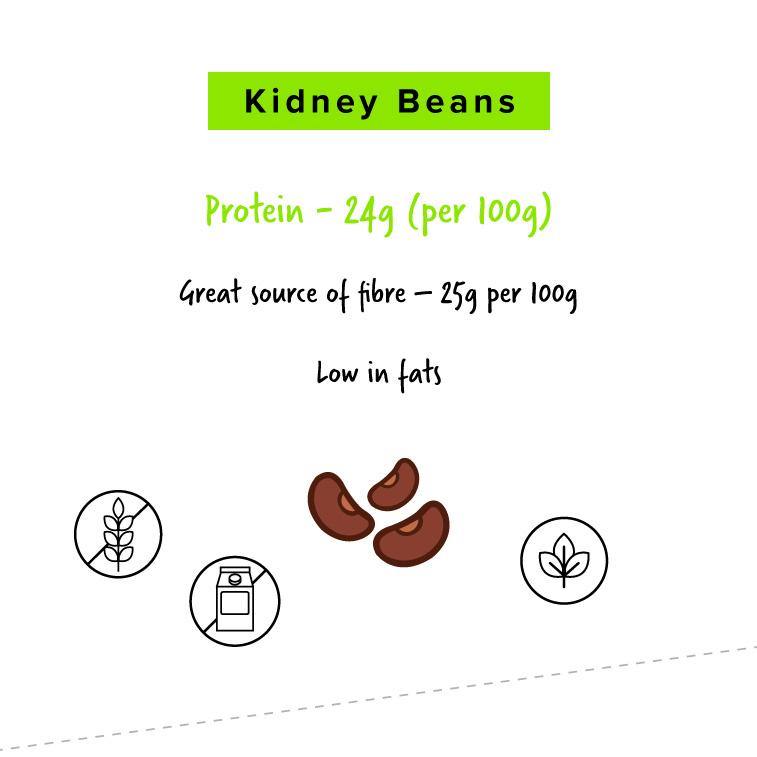 Kidney-Beans
