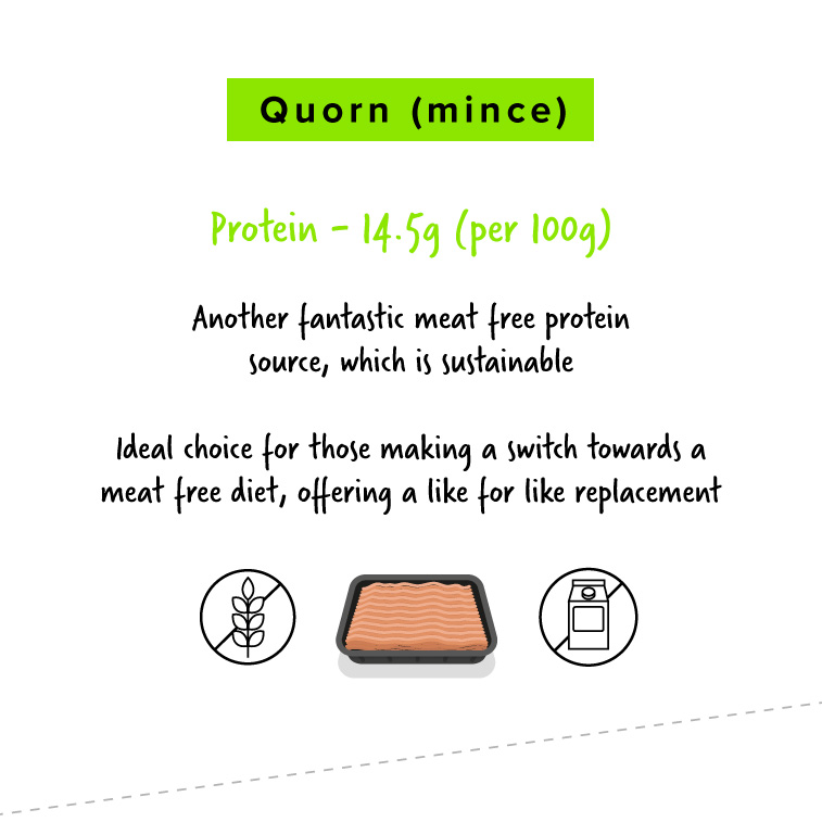 Quorn-Mince