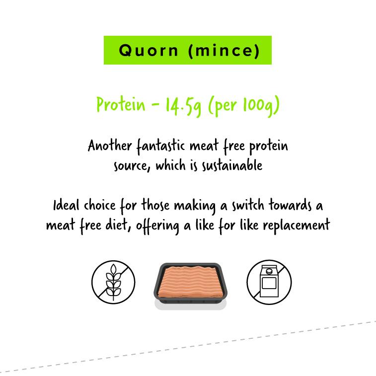 Quorn-Mince
