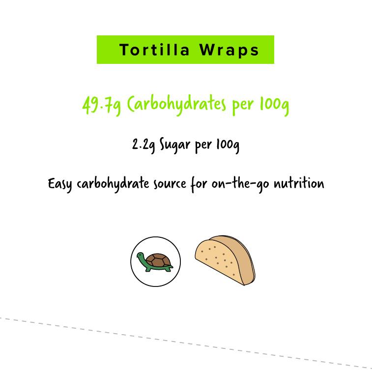 Tortilla-Wraps